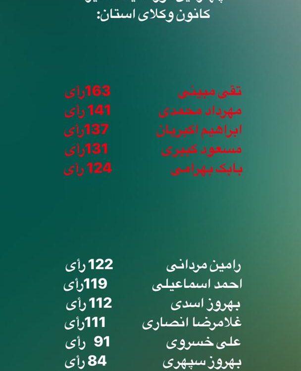 استان چهارمحال وبختیاری